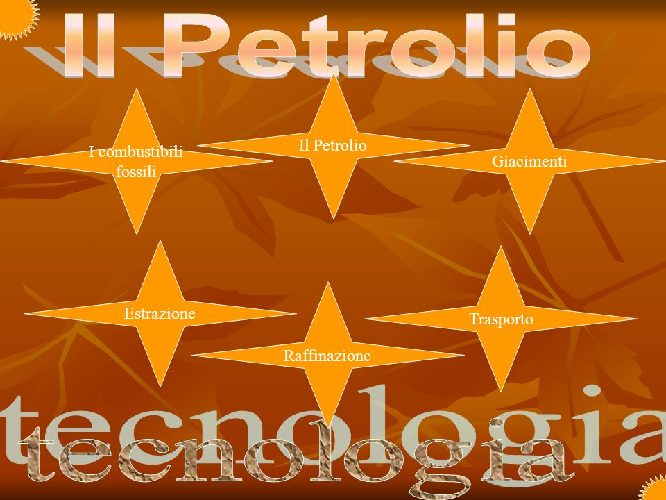 Il Petrolio tecnologia Il Petrolio I combustibili Giacimenti fossili