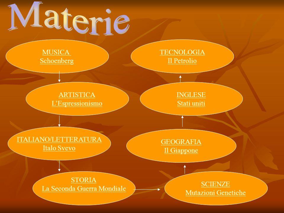 Materie MUSICA Schoenberg TECNOLOGIA Il Petrolio