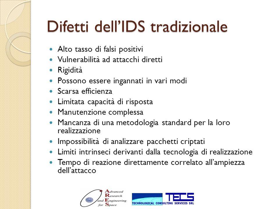 Difetti dell'IDS tradizionale