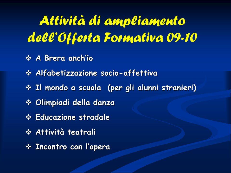 Attività di ampliamento dell'Offerta Formativa 09-10
