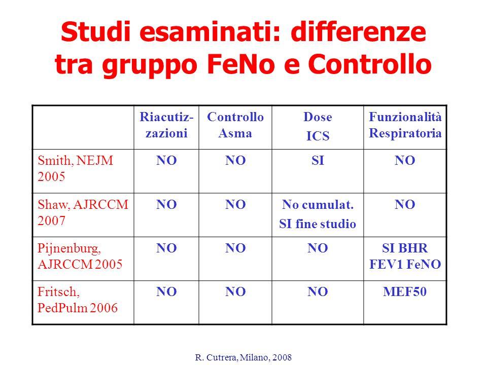 Studi esaminati: differenze tra gruppo FeNo e Controllo