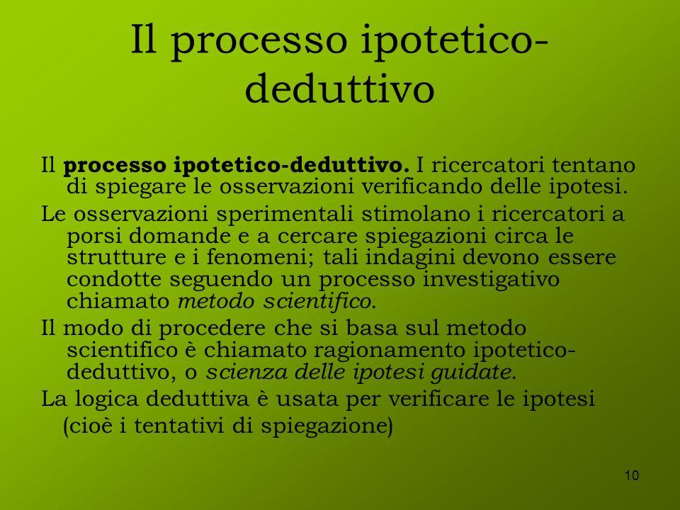 Il processo ipotetico-deduttivo