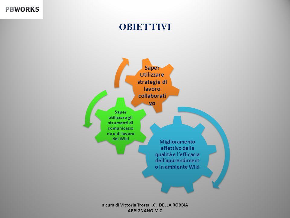 OBIETTIVI Saper Utilizzare strategie di lavoro collaborativo