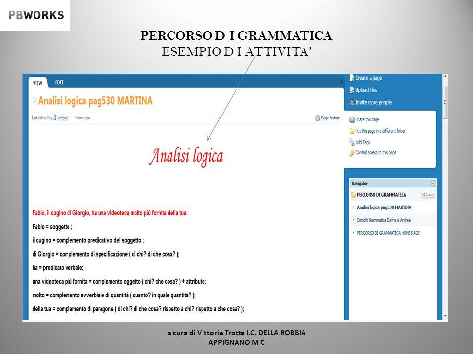 PERCORSO D I GRAMMATICA ESEMPIO D I ATTIVITA'
