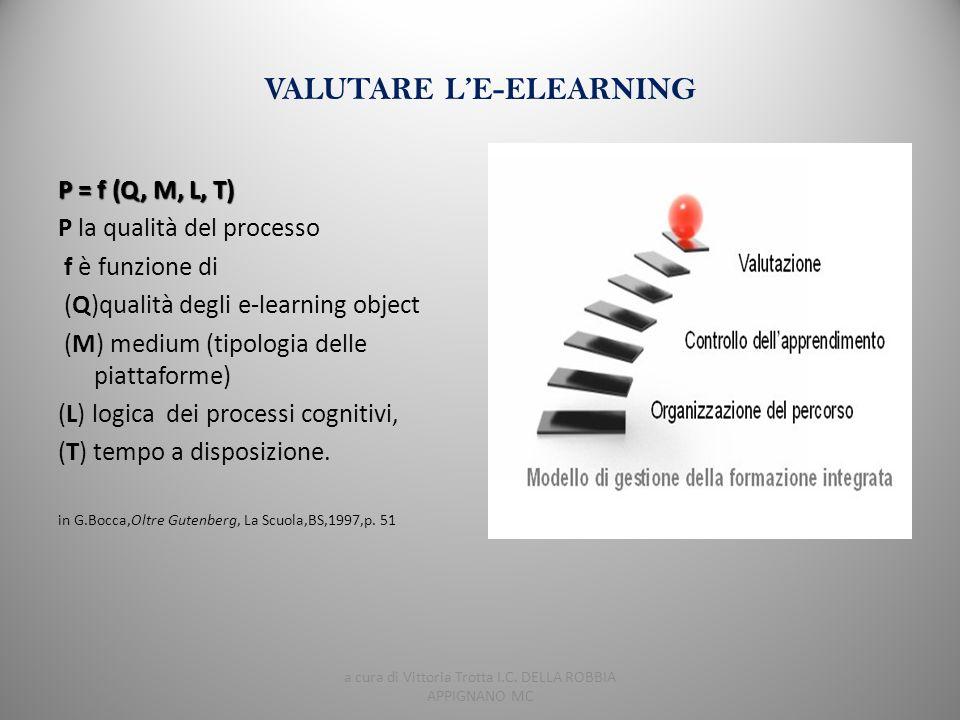 VALUTARE L'E-ELEARNING