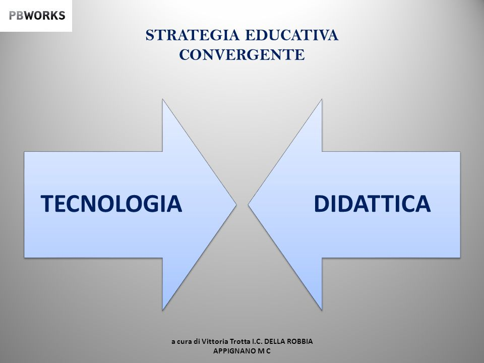 STRATEGIA EDUCATIVA CONVERGENTE
