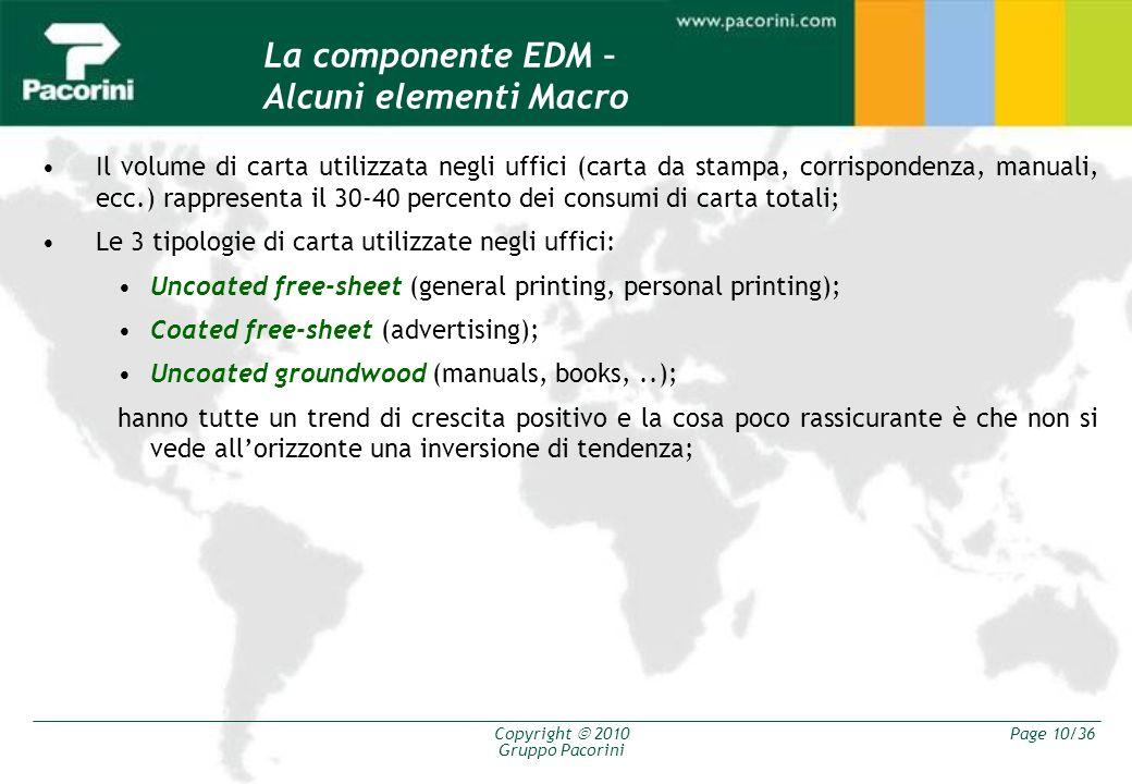 La componente EDM – Alcuni elementi Macro