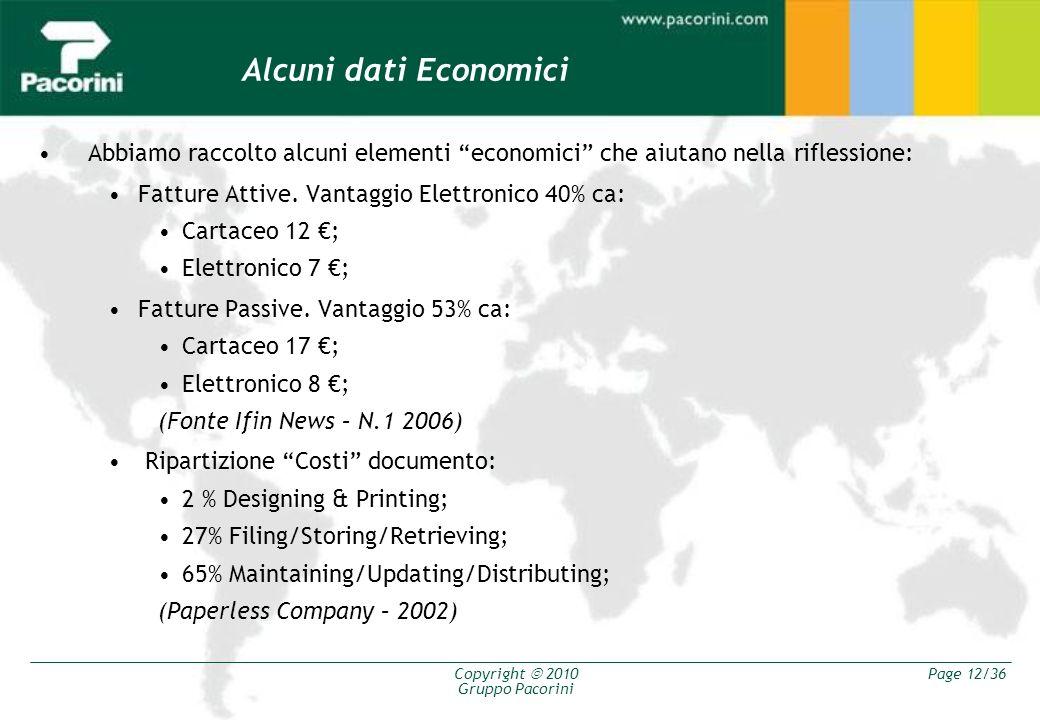 Alcuni dati Economici Abbiamo raccolto alcuni elementi economici che aiutano nella riflessione: Fatture Attive. Vantaggio Elettronico 40% ca: