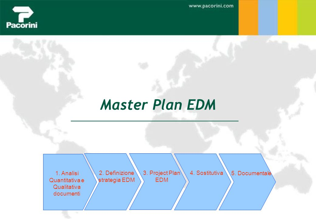 Master Plan EDM 1. Analisi Quantitativa e Qualitativa documenti
