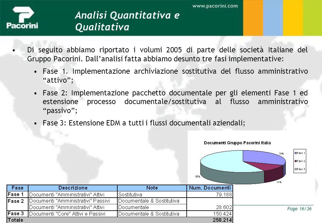 Analisi Quantitativa e Qualitativa