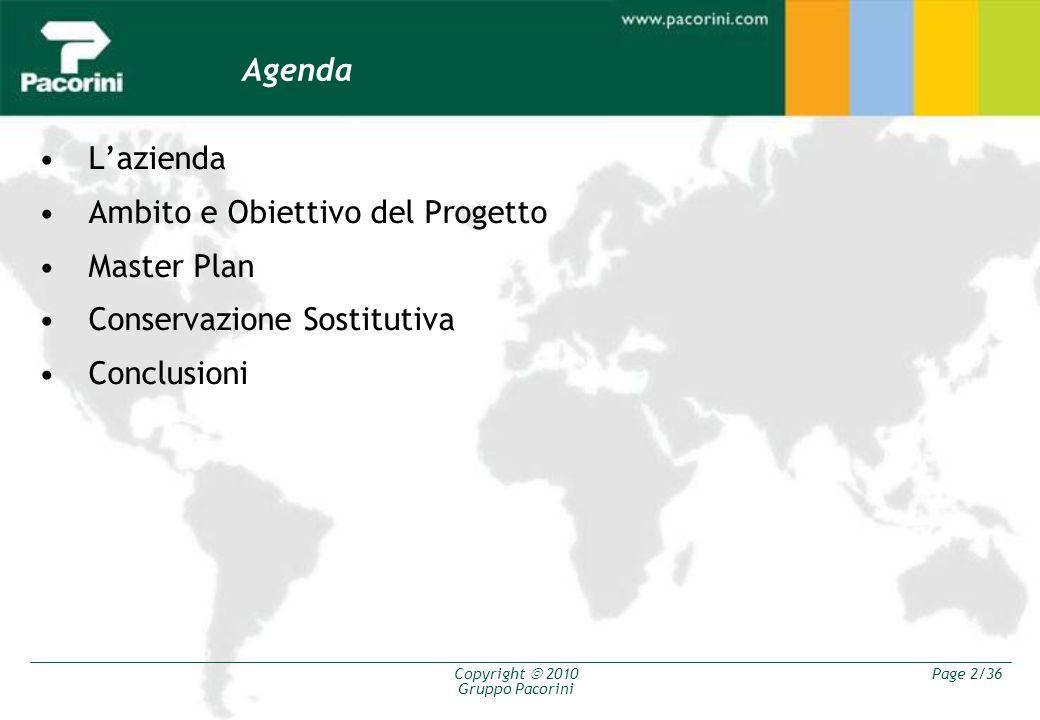 Agenda L'azienda Ambito e Obiettivo del Progetto Master Plan Conservazione Sostitutiva Conclusioni