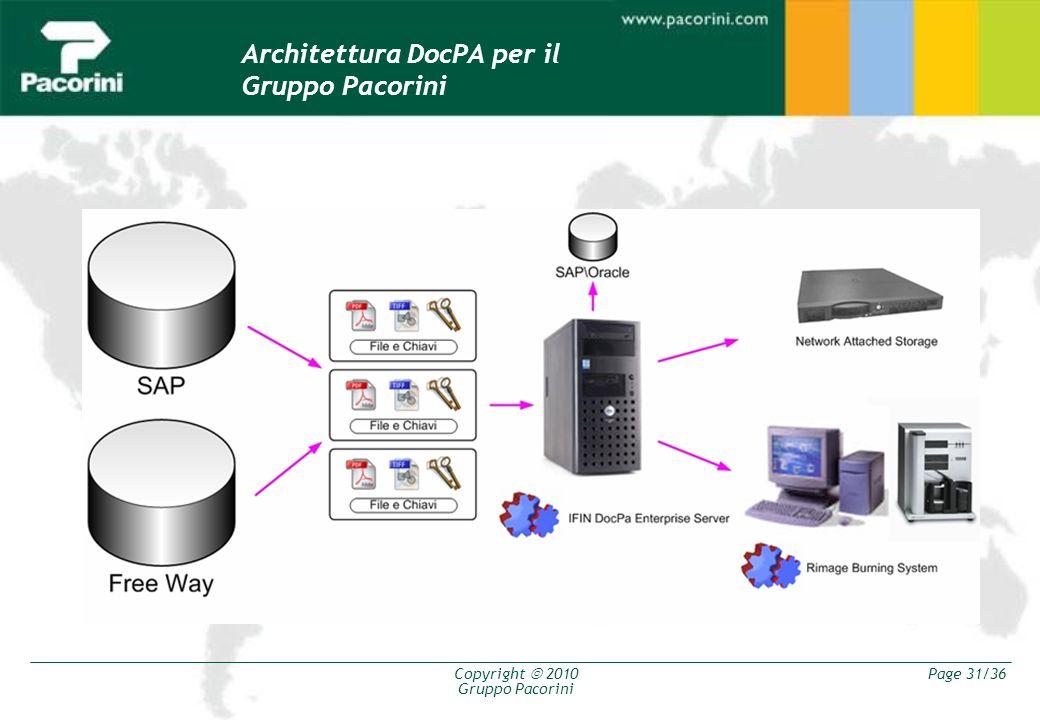 Architettura DocPA per il Gruppo Pacorini