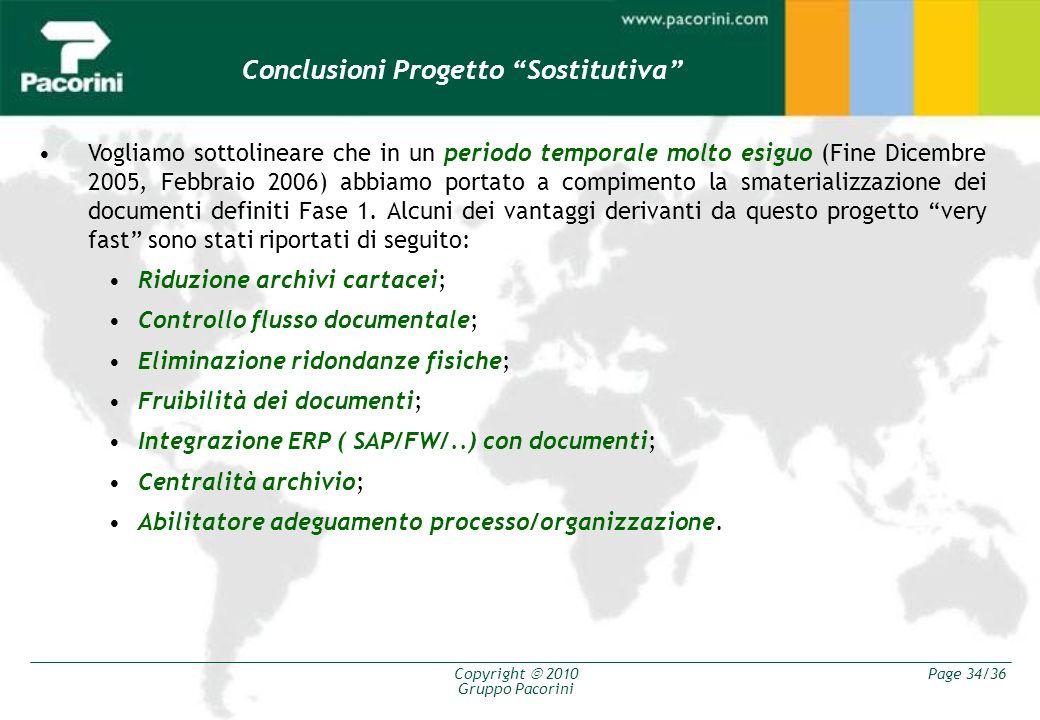 Conclusioni Progetto Sostitutiva