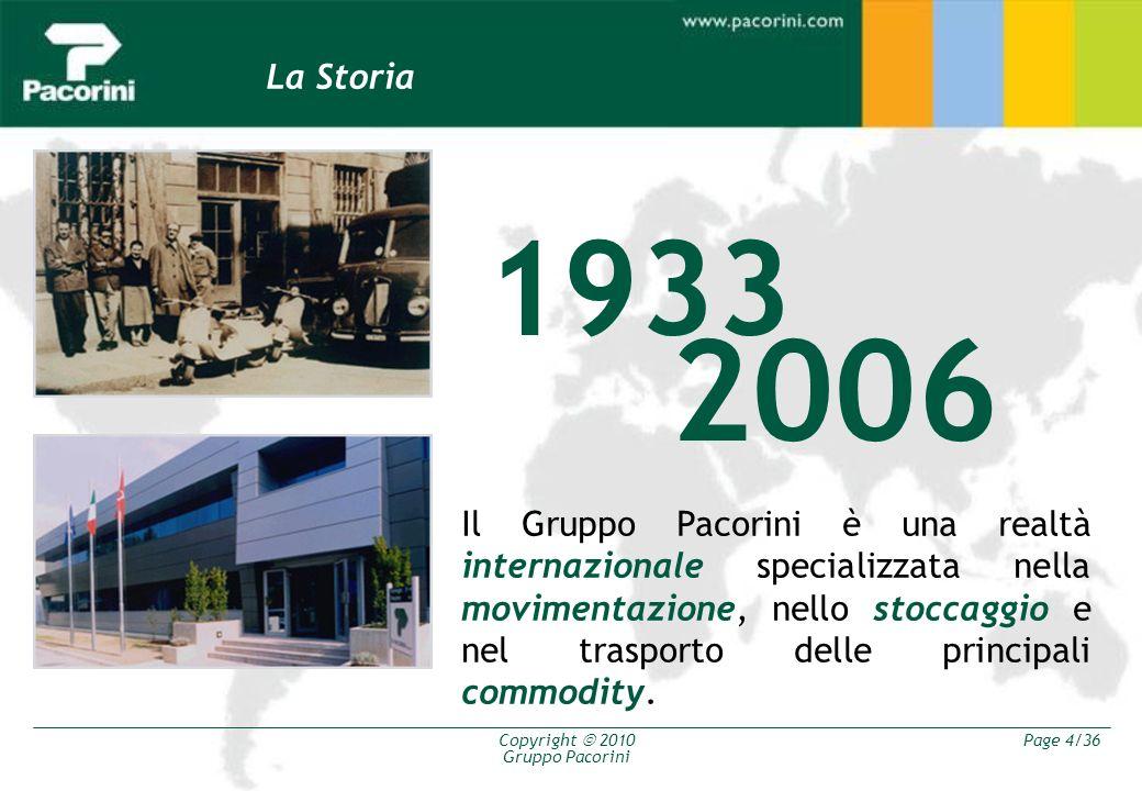 La Storia 1933. 2006.