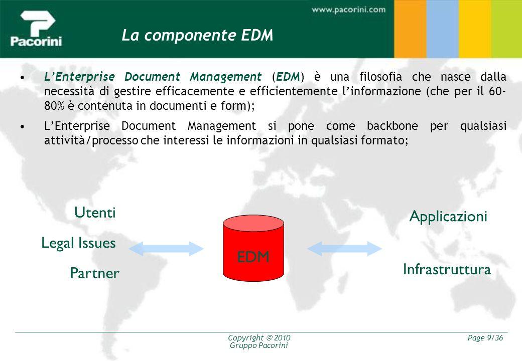 La componente EDM Utenti Applicazioni EDM Legal Issues Infrastruttura