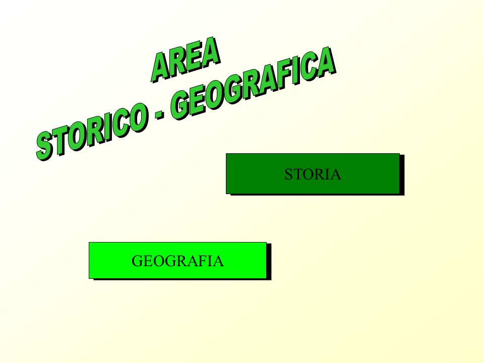AREA STORICO - GEOGRAFICA STORIA GEOGRAFIA