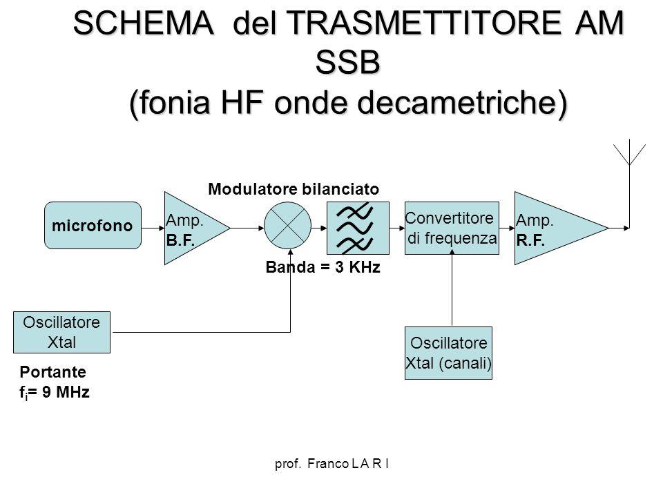 SCHEMA del TRASMETTITORE AM SSB (fonia HF onde decametriche)