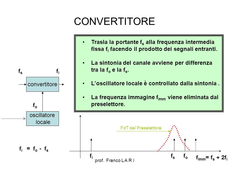 CONVERTITORE Trasla la portante fs alla frequenza intermedia fissa fi facendo il prodotto dei segnali entranti.
