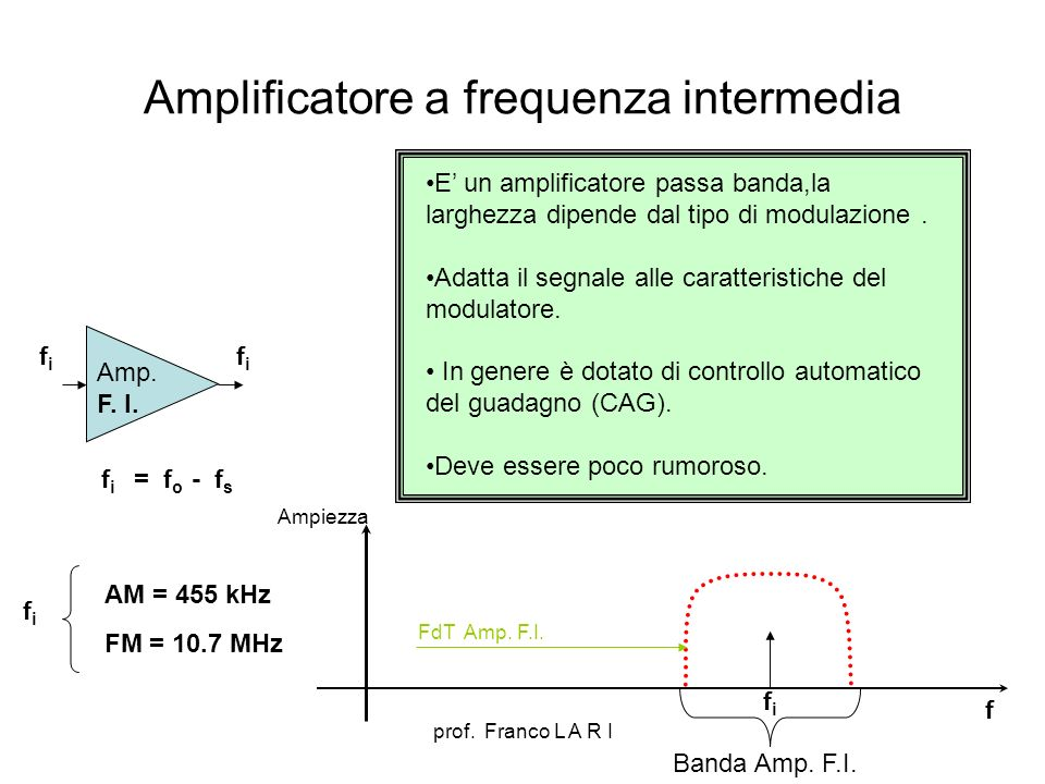 Amplificatore a frequenza intermedia