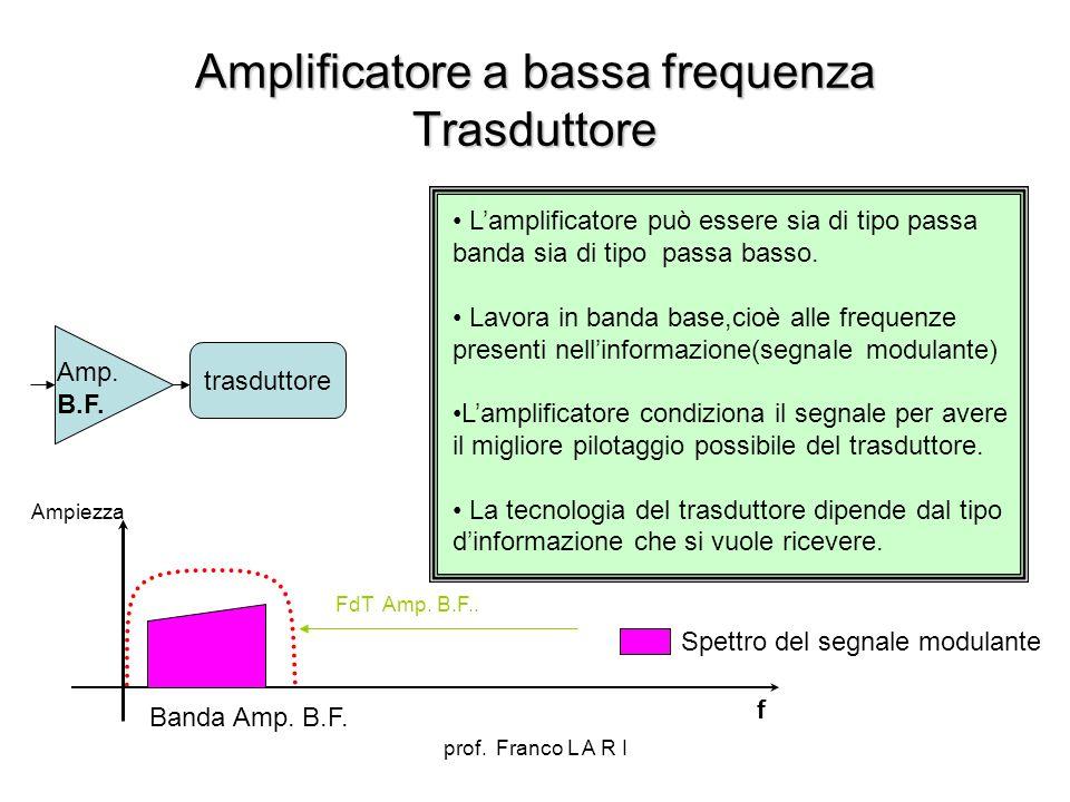 Amplificatore a bassa frequenza Trasduttore