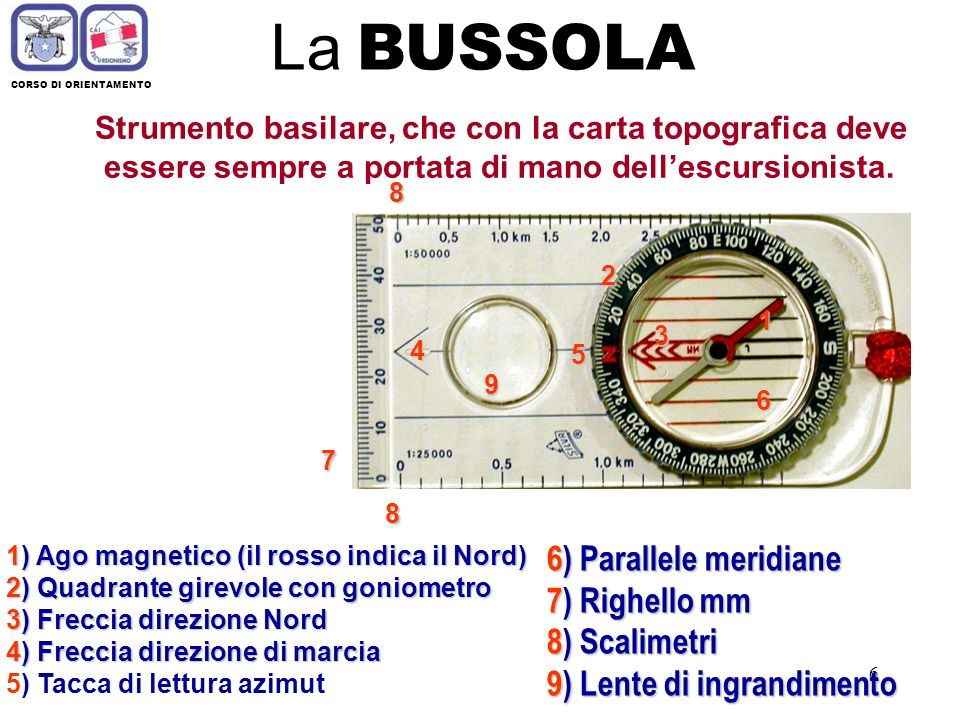 La BUSSOLA 6) Parallele meridiane 7) Righello mm 8) Scalimetri
