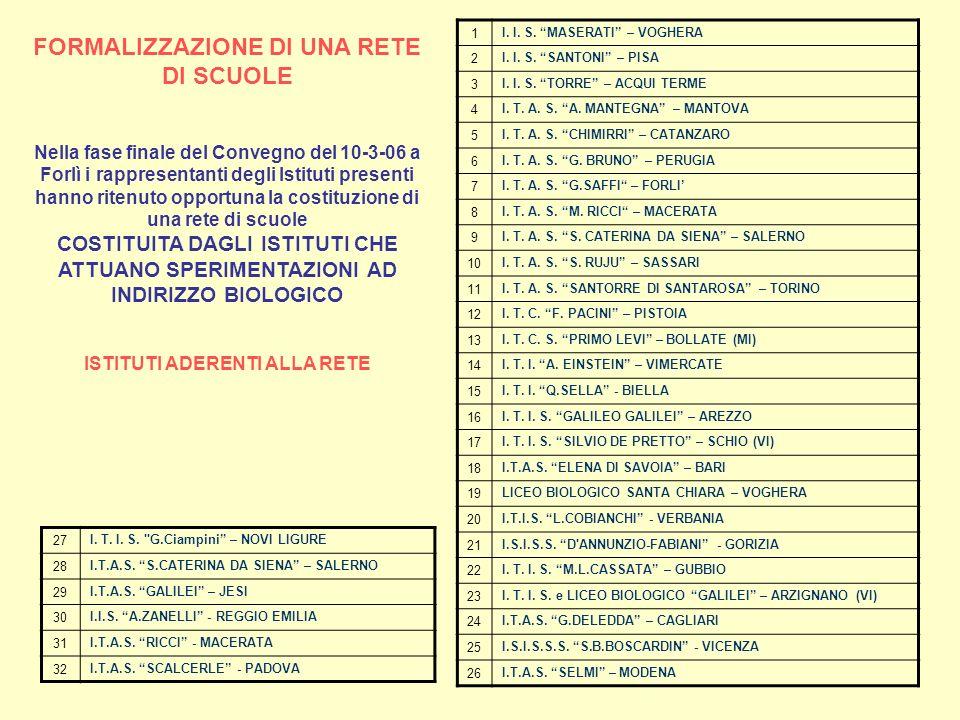 liceo biologico boscardin vicenza italy - photo#35
