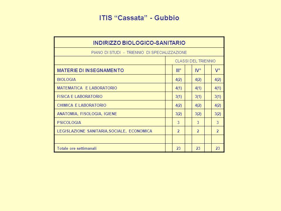 ITIS Cassata - Gubbio INDIRIZZO BIOLOGICO-SANITARIO