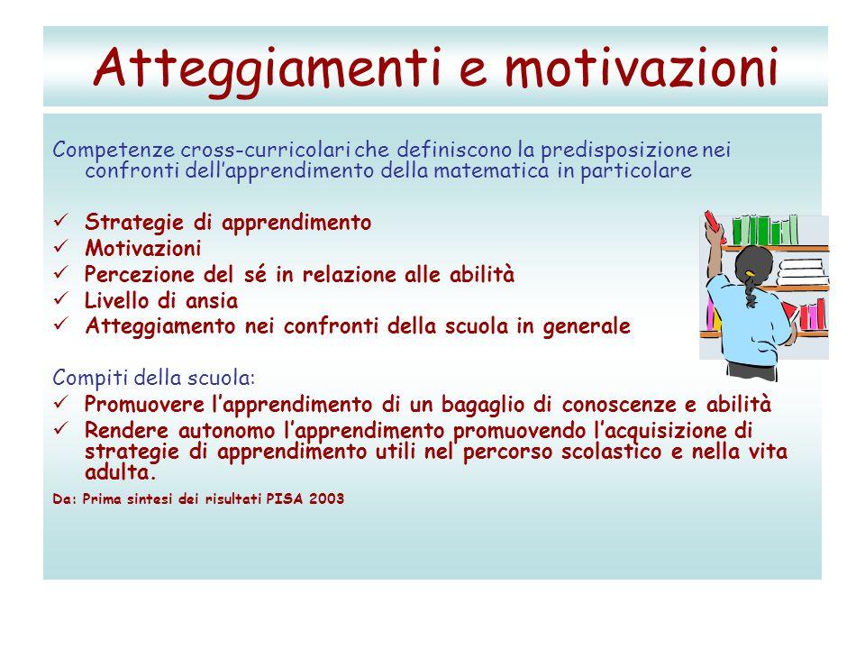 Atteggiamenti e motivazioni