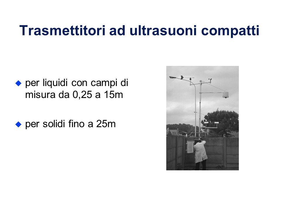 Trasmettitori ad ultrasuoni compatti