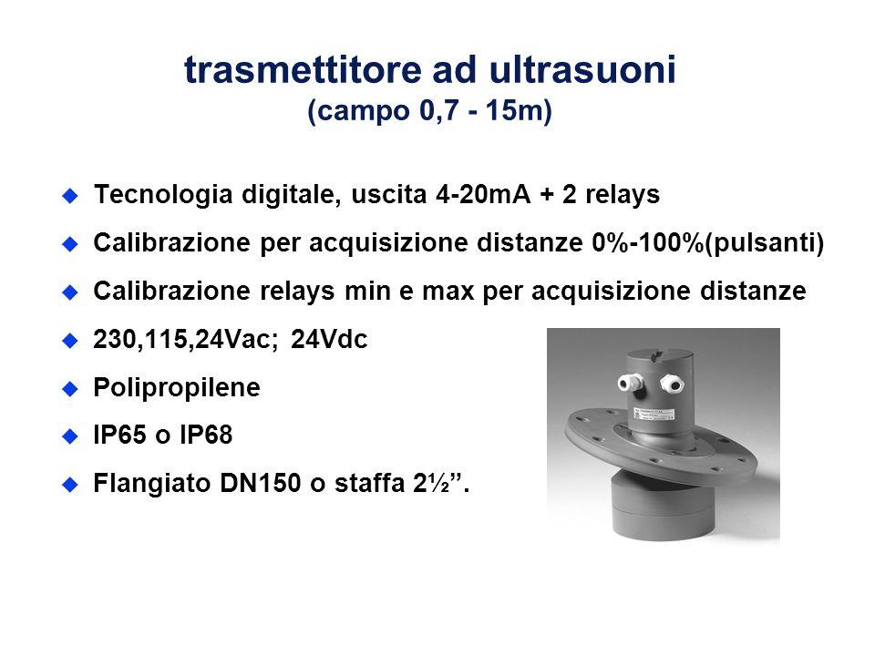 trasmettitore ad ultrasuoni (campo 0,7 - 15m)