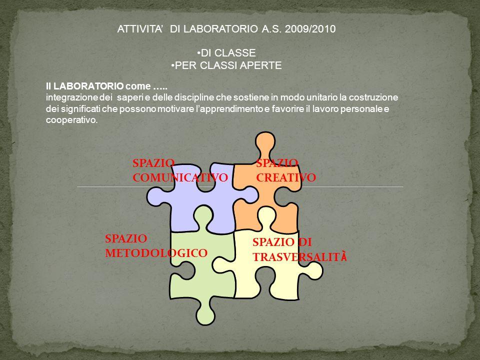 ATTIVITA' DI LABORATORIO A.S. 2009/2010