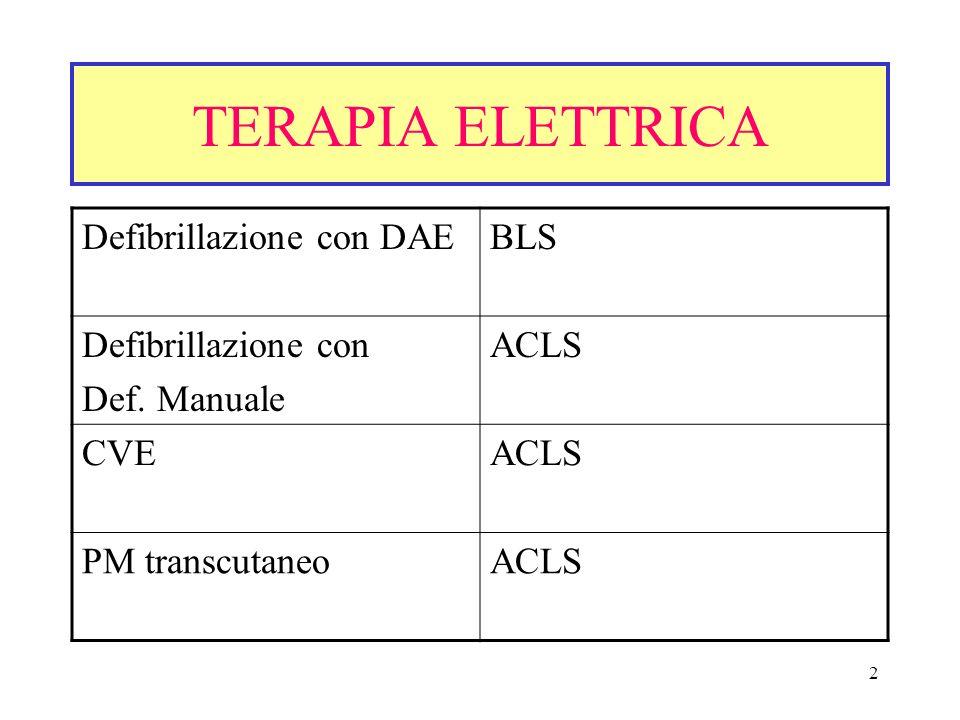 TERAPIA ELETTRICA Defibrillazione con DAE BLS Defibrillazione con