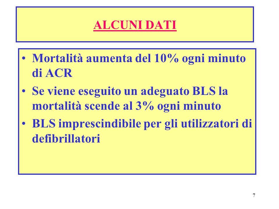 ALCUNI DATI Mortalità aumenta del 10% ogni minuto di ACR. Se viene eseguito un adeguato BLS la mortalità scende al 3% ogni minuto.