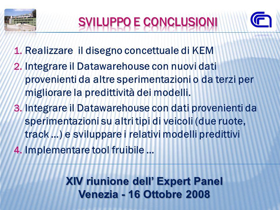 Sviluppo e Conclusioni XIV riunione dell' Expert Panel