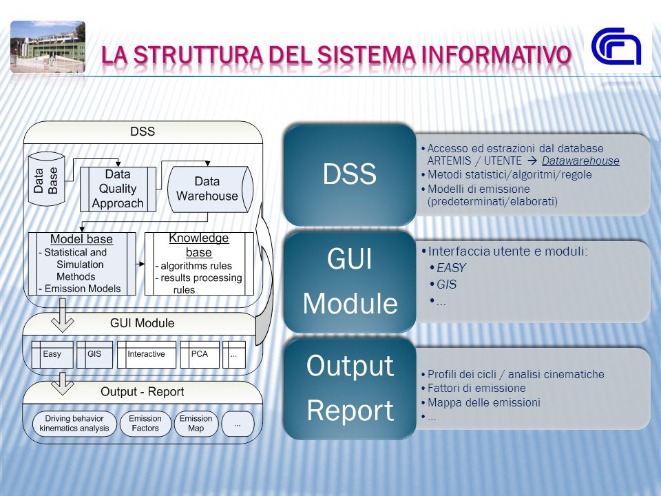 La struttura del sistema informativo