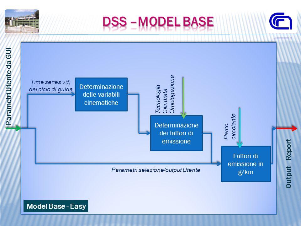 Dss –Model Base Parametri Utente da GUI Output- Report