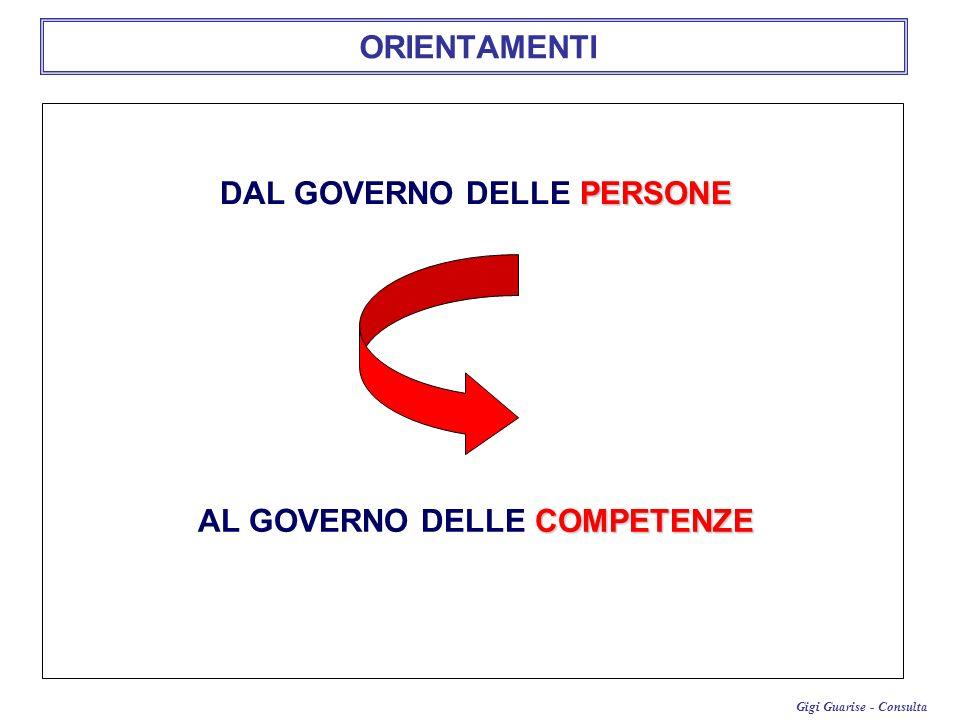 DAL GOVERNO DELLE PERSONE AL GOVERNO DELLE COMPETENZE