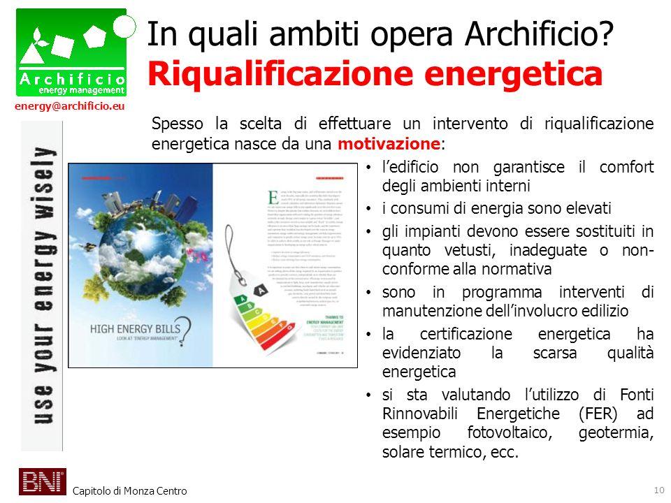 In quali ambiti opera Archificio Riqualificazione energetica