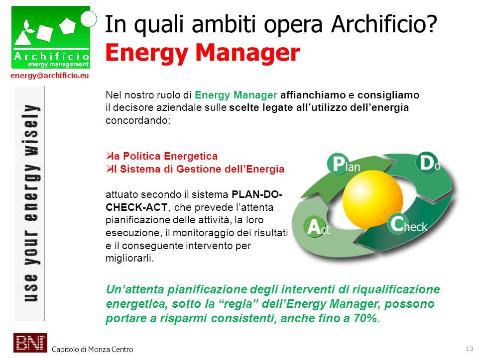 In quali ambiti opera Archificio Energy Manager