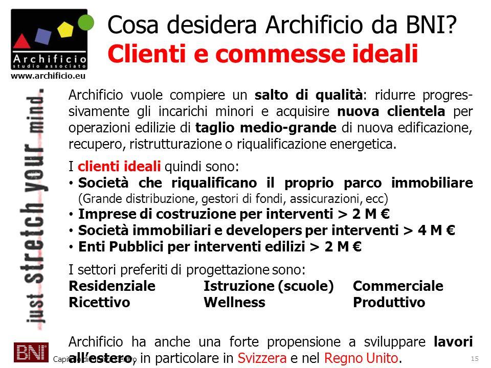 Cosa desidera Archificio da BNI Clienti e commesse ideali