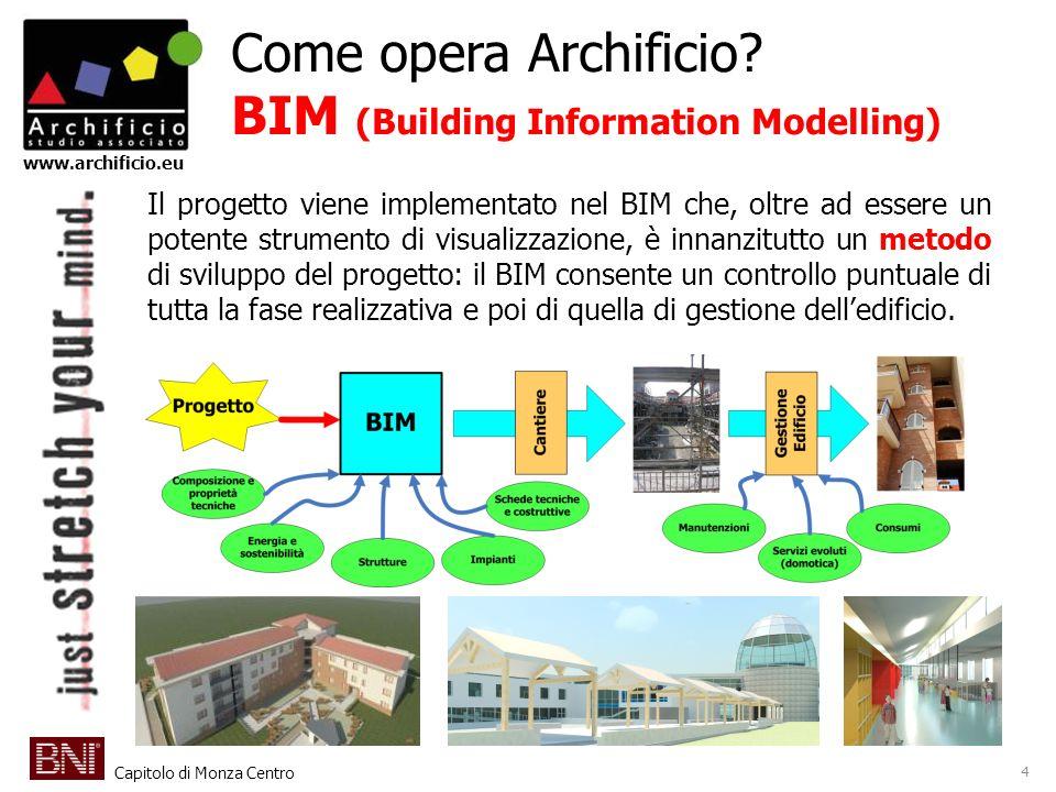 Come opera Archificio BIM (Building Information Modelling)