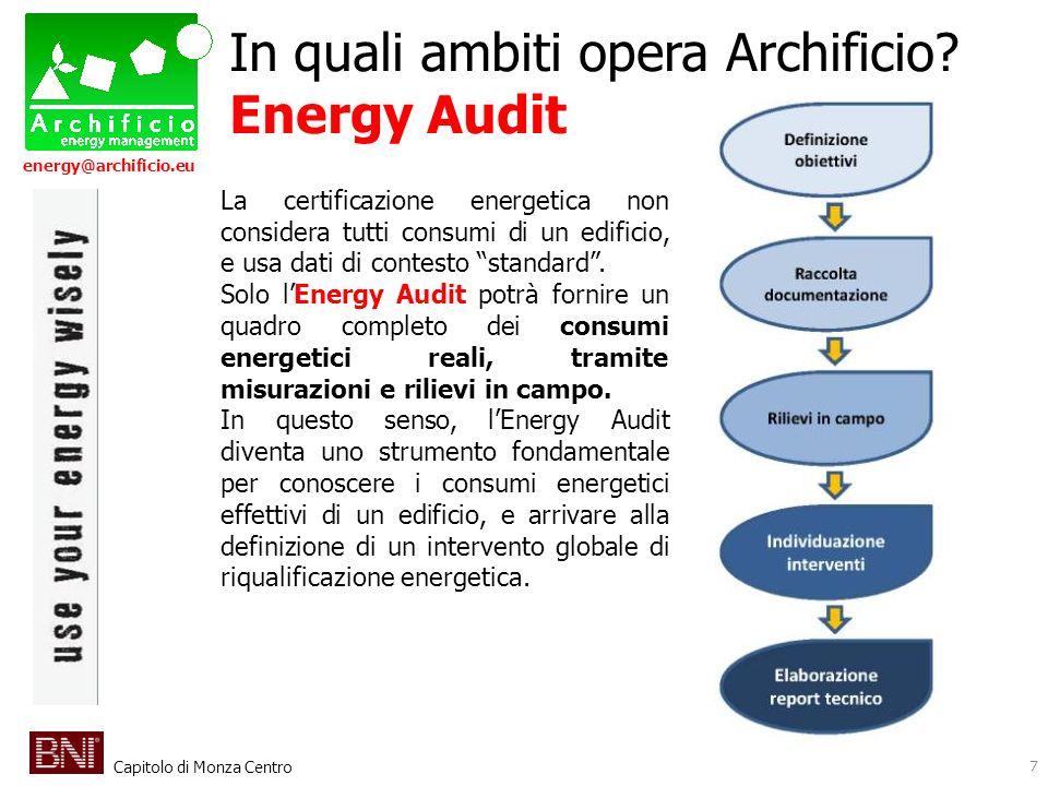 In quali ambiti opera Archificio Energy Audit