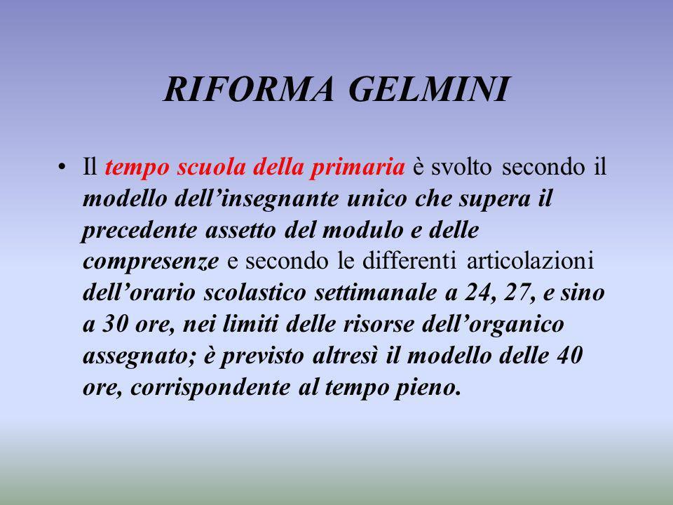 RIFORMA GELMINI
