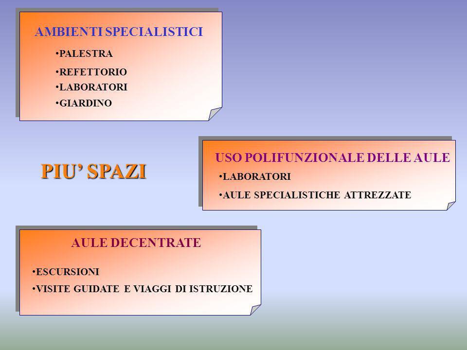 AMBIENTI SPECIALISTICI USO POLIFUNZIONALE DELLE AULE