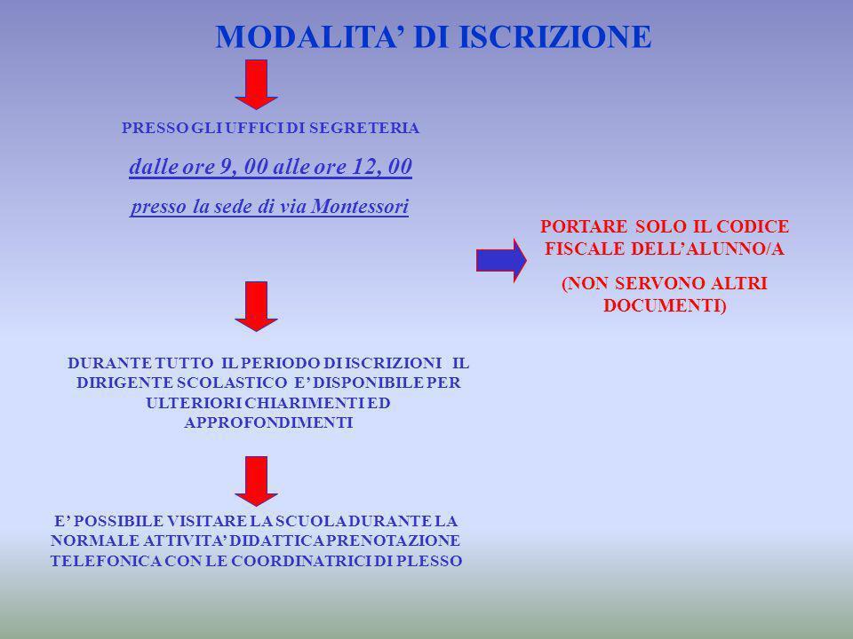 MODALITA' DI ISCRIZIONE