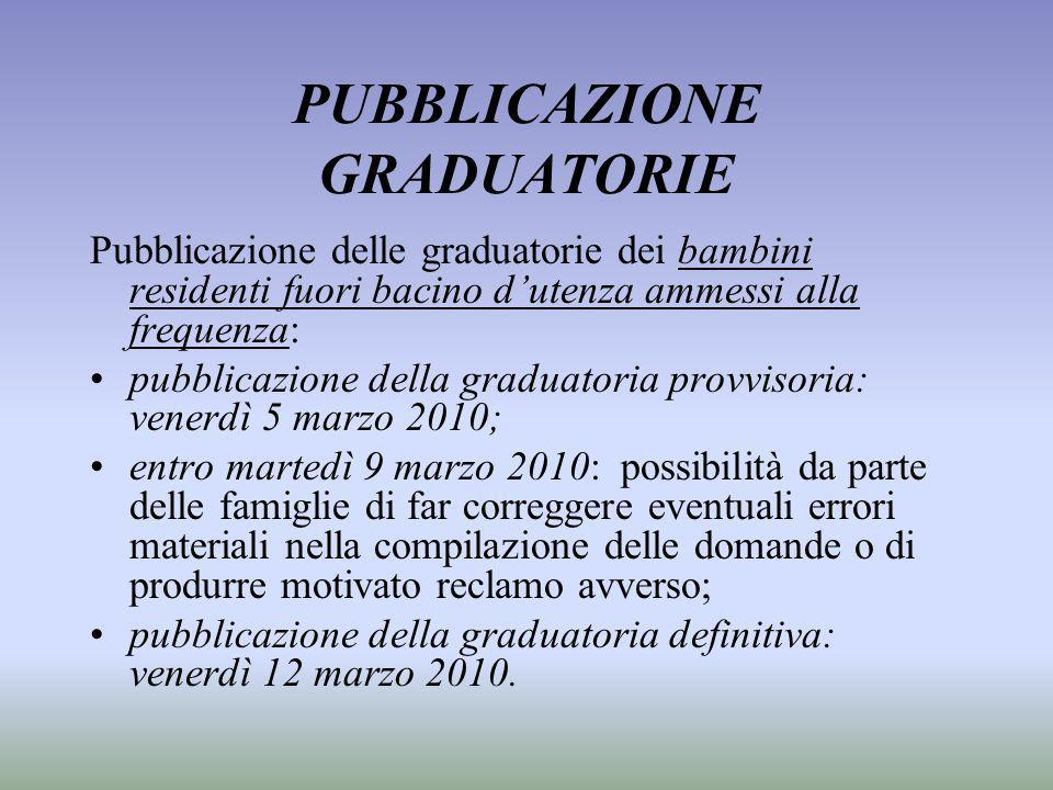 PUBBLICAZIONE GRADUATORIE