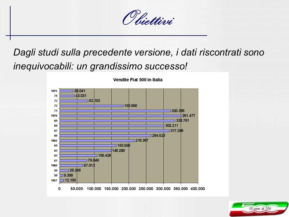 Obiettivi Dagli studi sulla precedente versione, i dati riscontrati sono.