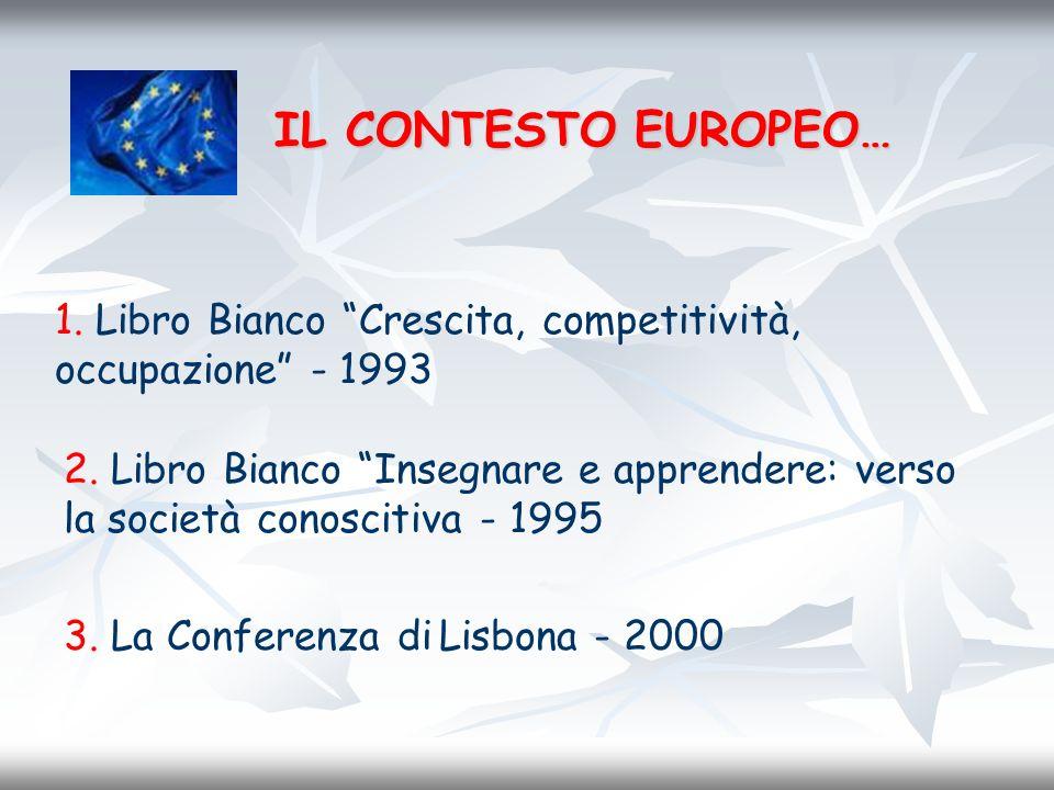 IL CONTESTO EUROPEO… 1. Libro Bianco Crescita, competitività, occupazione - 1993.