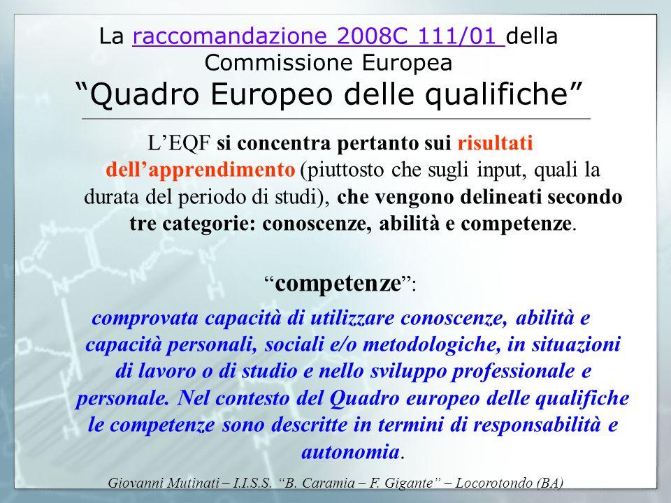 La raccomandazione 2008C 111/01 della Commissione Europea Quadro Europeo delle qualifiche