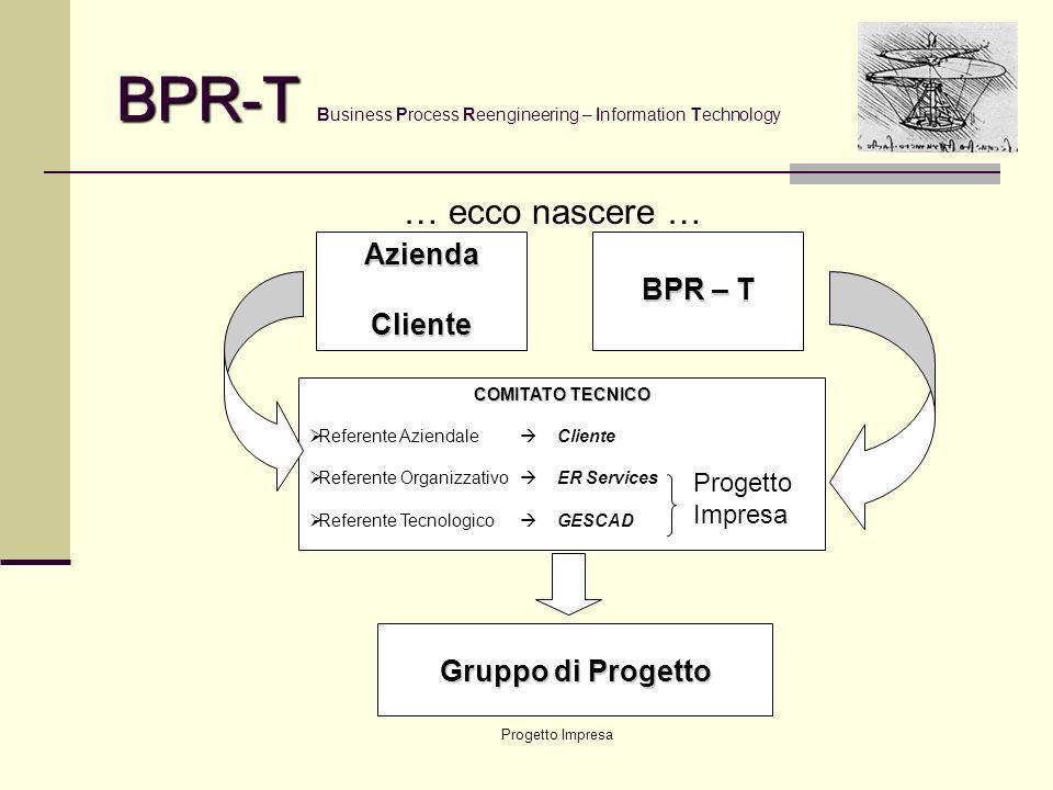 BPR-T Business Process Reengineering – Information Technology